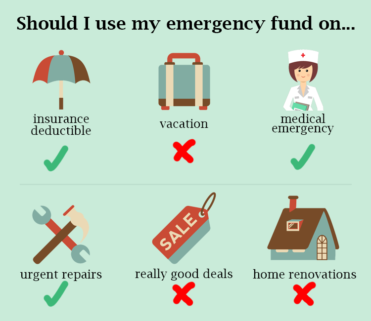 when-use-emergency-fund