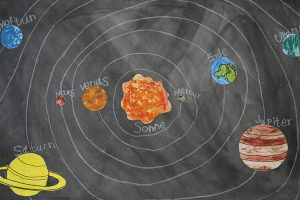 Paper cutout planets on a chalkboard drawing of the solar system